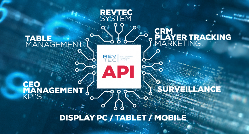 API – Interface with all Casino Management Software (CMS)