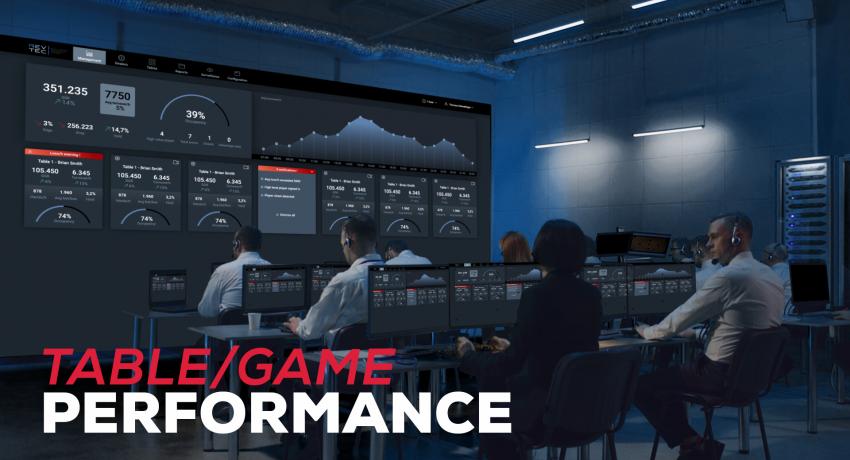 Game Performance